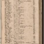 Registrazione su di un libro mastro della vendita di 118 schiavi a Charleston, Sud Carolina