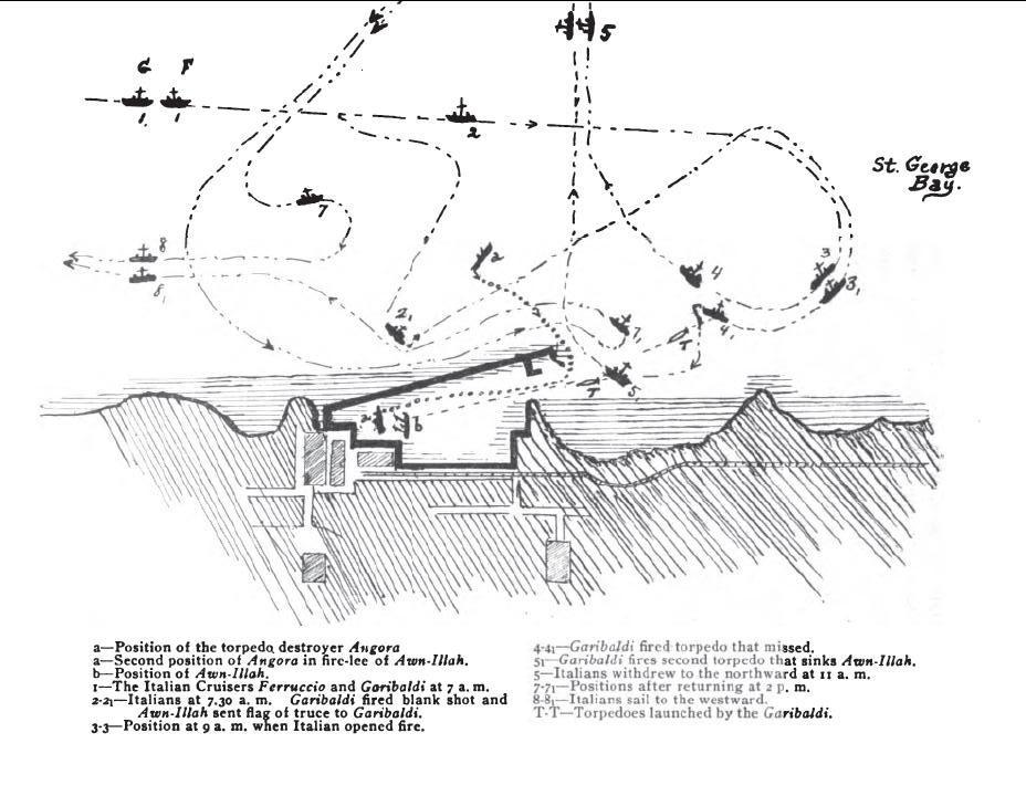 Lo scontro navale di Beirut, 1912